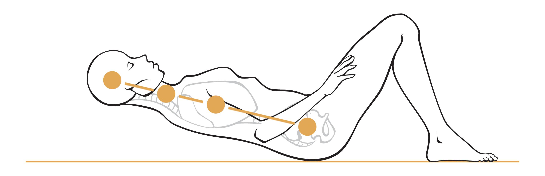 The Dynamic Balance Foundation Five: Crunch
